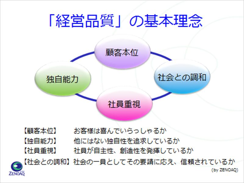 日本全薬工業の「経営品質4つの基本理念」