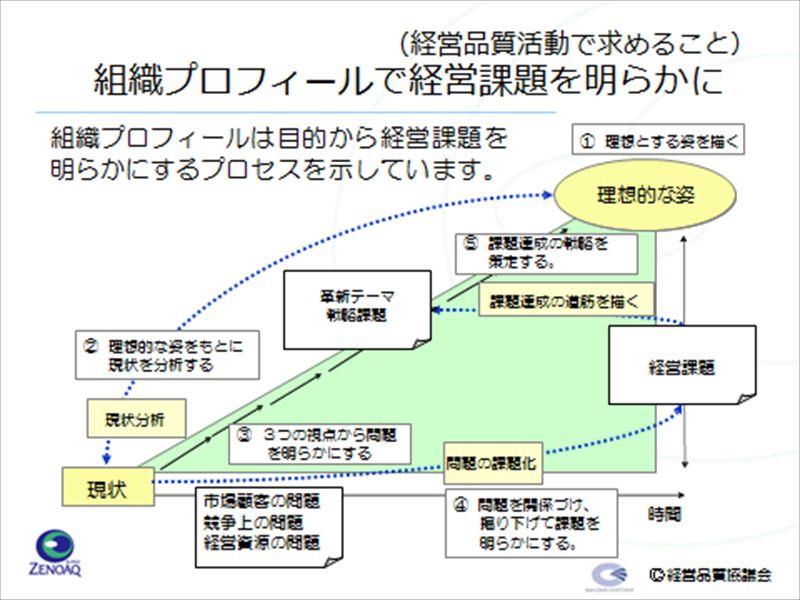 日本全薬工業「組織プロフィール」の一部